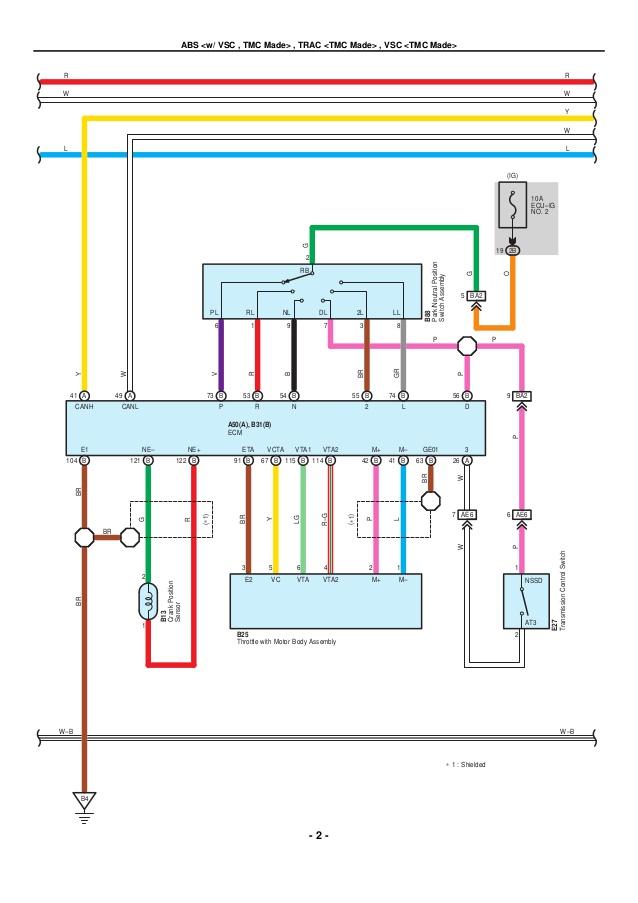 Tremendous 2009 Toyota Corolla Wiring Diagram Premium Wiring Diagram Design Wiring Cloud Hemtshollocom