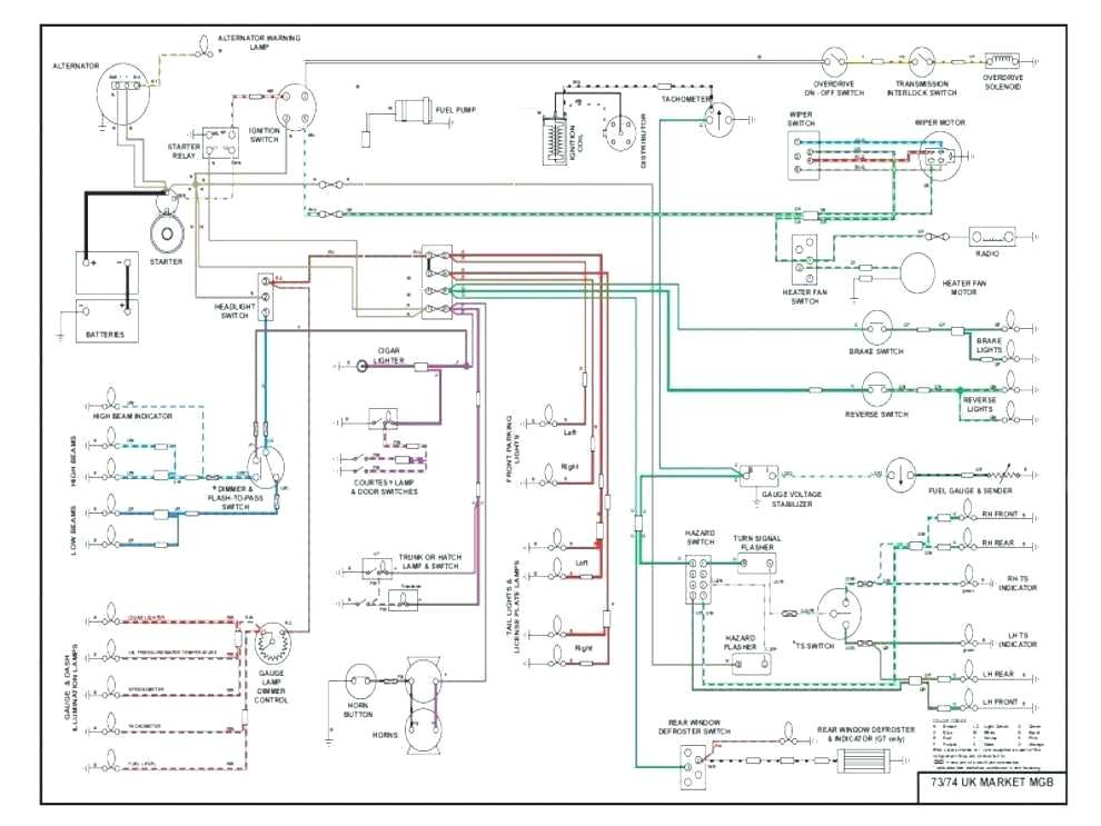 De 4352 Mgb Overdrive Wiring Diagram Mgb Wiring Diagram Website Of Schematic Wiring