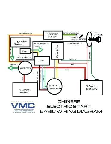 200cc Chinese Atv Wiring Wiring Diagram Site Explorer Site Explorer Pmov2019 It