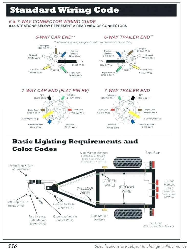 [WQZT_9871]  CK_4349] Calico Trailer Wiring Diagram For 7 Pin Connector Schematic Wiring   Cherokee Horse Trailer Wiring Diagram      Inst Gritea Mohammedshrine Librar Wiring 101