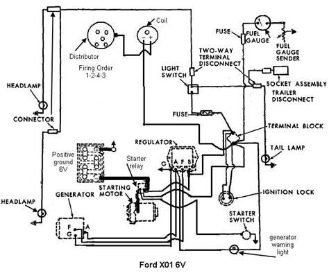 LW_9691] Ford Tractor Reference Ford Wiring Diagram Schematic Diagram Wiring  Download DiagramTeria Tobiq Mohammedshrine Librar Wiring 101