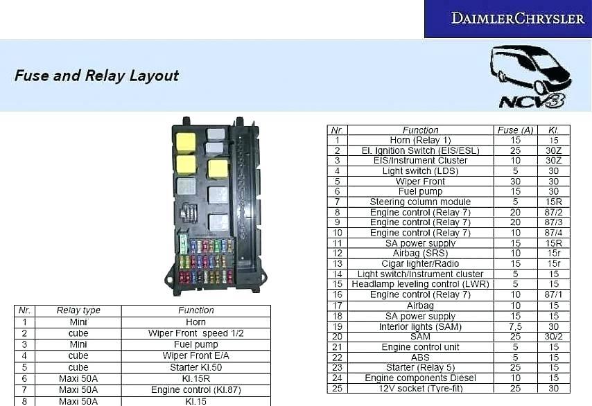 2011 Sprinter Fuse Diagram - wiring diagram load-when -  load-when.giorgiomariacalori.it | 2014 Mercedes Benz Sprinter Fuse Box Diagram |  | giorgiomariacalori.it