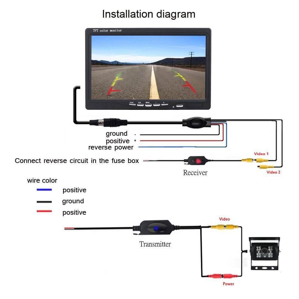 XC_4479] Wiring Backup Camera Diagram Free DiagramItive Rect Mohammedshrine Librar Wiring 101