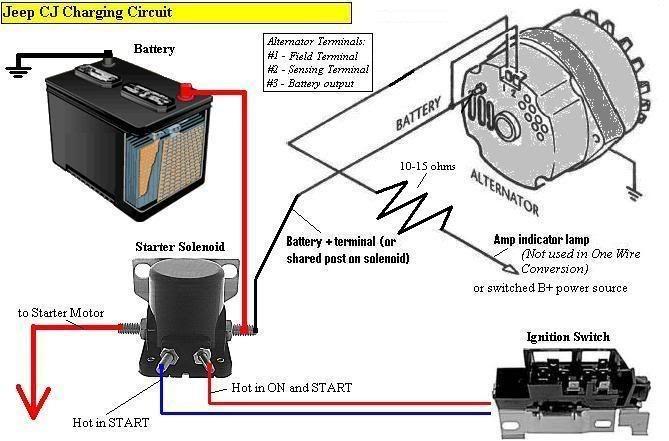 Admirable Alternator Diagram For Hyster Forklift 3 Wire Alternator Wiring Wiring Cloud Picalendutblikvittorg