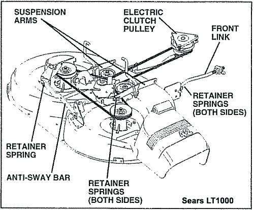 Miraculous Belts Original Mtd Mower Deck Belt Routing Lawn Donarturo Co Wiring Cloud Intelaidewilluminateatxorg