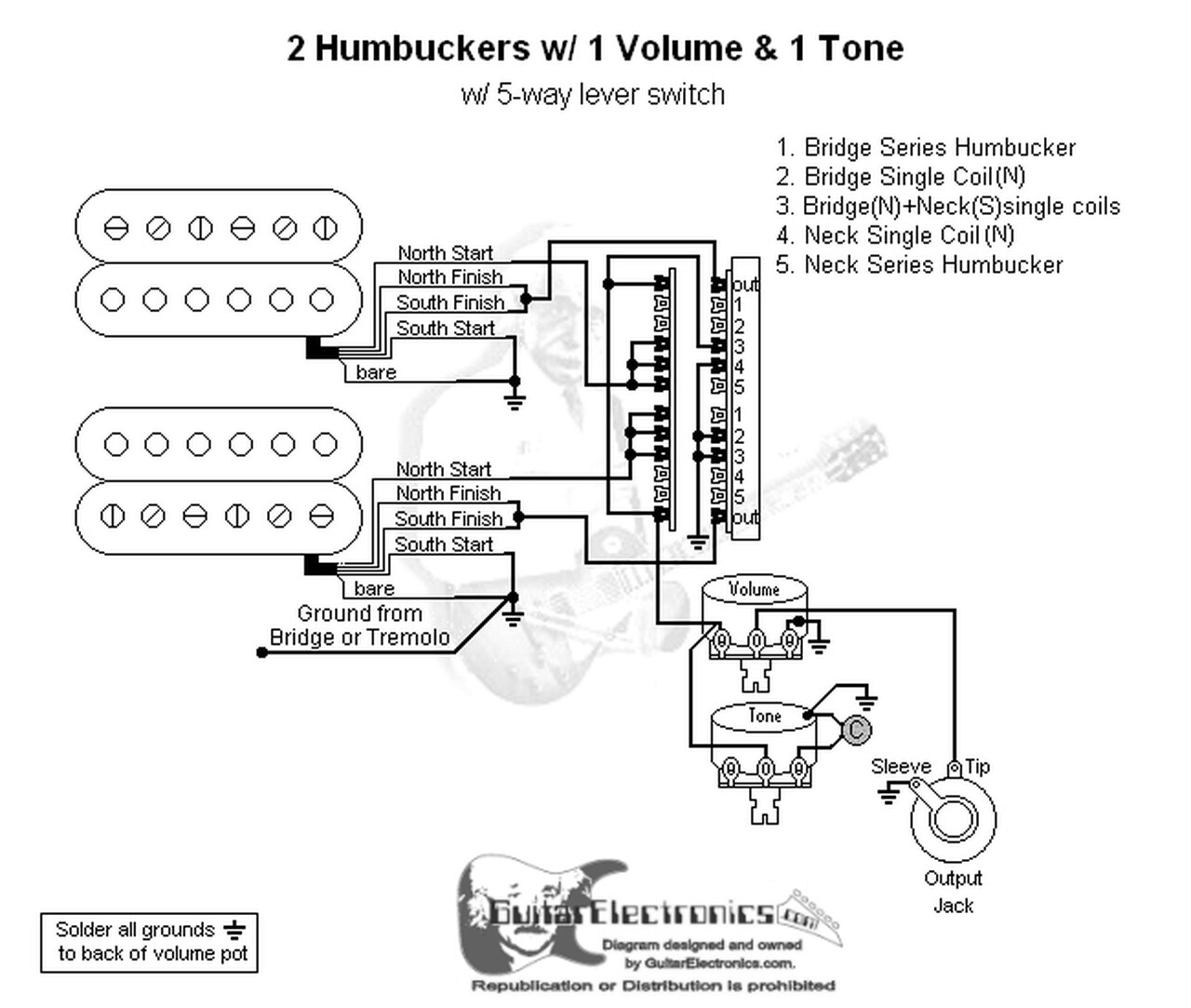 TL_6328] Wiring Diagram 2 Humbuckers 5Way Rotary Switch 1 Volume 1 Tone 05 Wiring  Diagram | Guitarheads Wiring Diagram |  | Stap Egre Mohammedshrine Librar Wiring 101