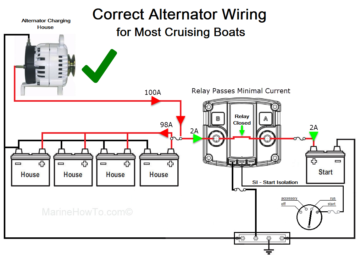 Awesome Making Sense Of Automatic Charging Relays Marine How To Wiring Cloud Waroletkolfr09Org