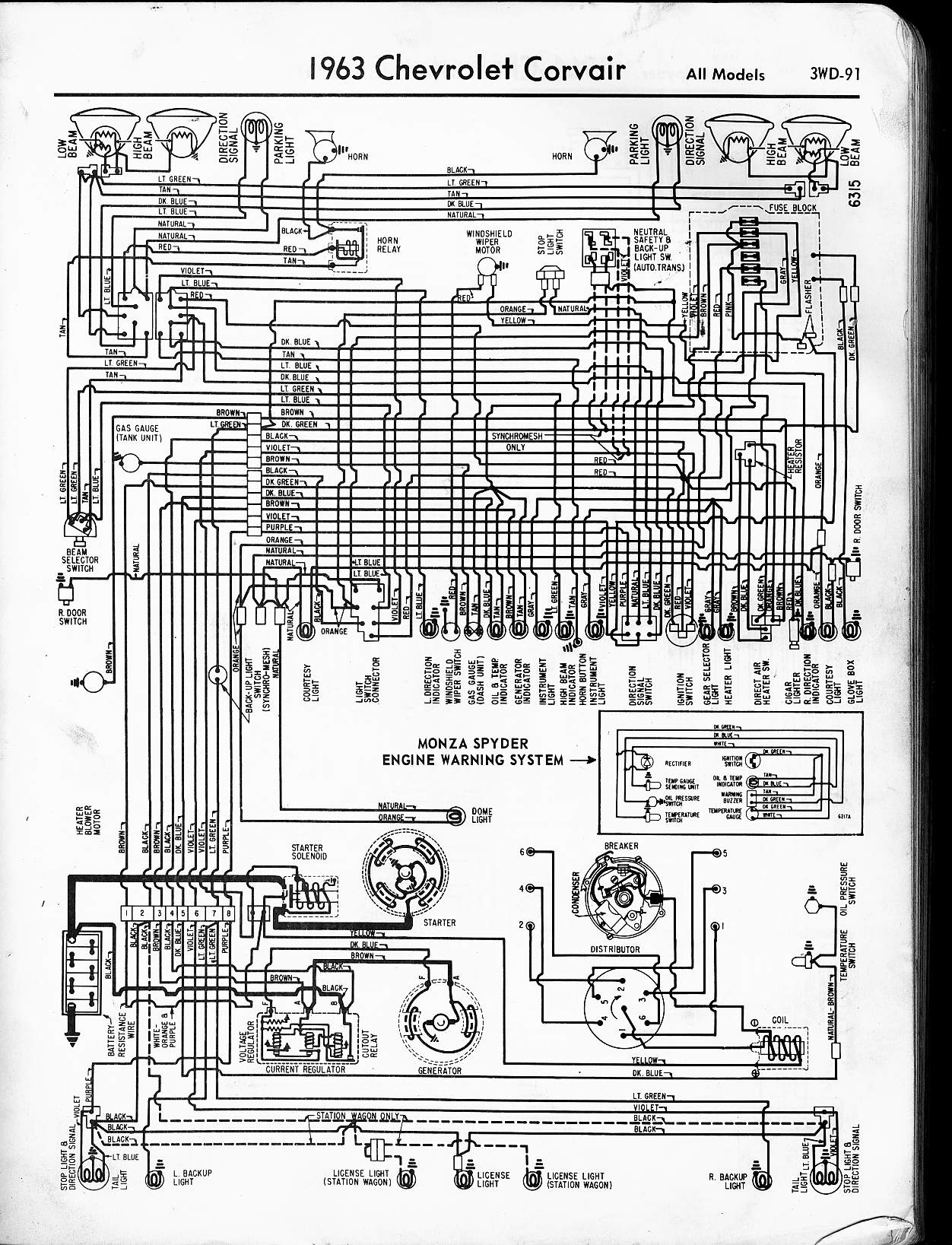 Outstanding 1976 Caprice Wiring Diagram Wiring Diagram Data Schema Wiring Cloud Cranvenetmohammedshrineorg