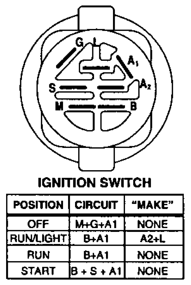 Riding Lawn Mower Ignition Switch Wiring Diagram from static-assets.imageservice.cloud