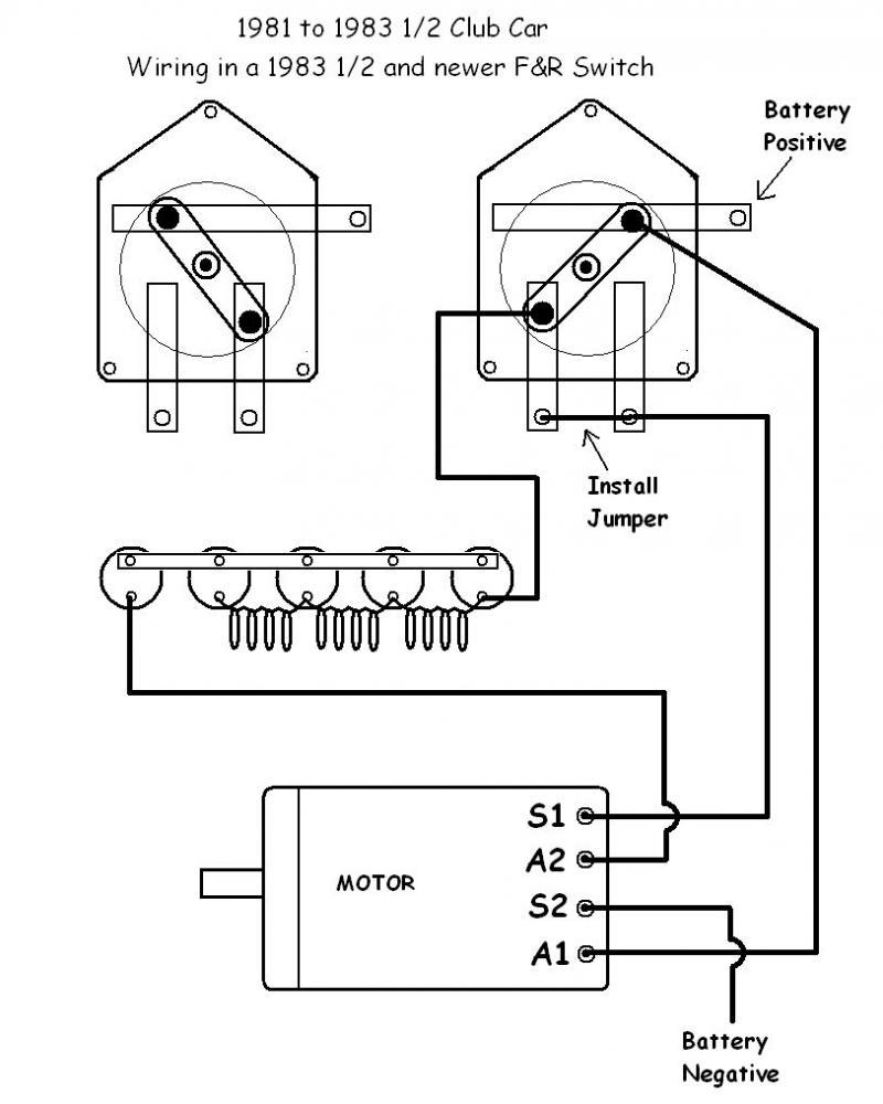 ox_0634] 1983 club car 36 volt wiring diagram free diagram  lukep hisre odga mohammedshrine librar wiring 101
