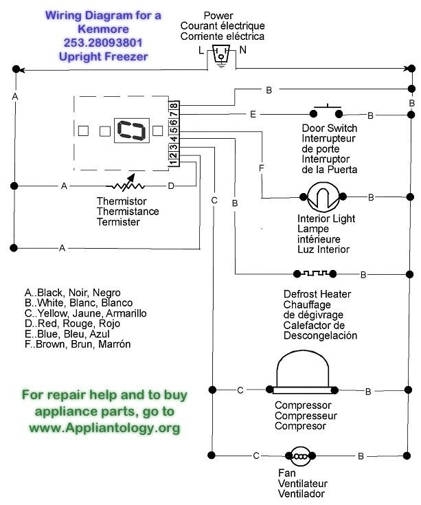 fa5442 gdm true refrigerator parts diagram free download