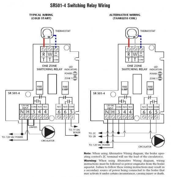 HT_9867] Taco Zone Control Wiring Diagram On Taco 1 Zone Switching Relay Schematic  WiringMonoc Xrenket Astic Animo Mepta Mohammedshrine Librar Wiring 101
