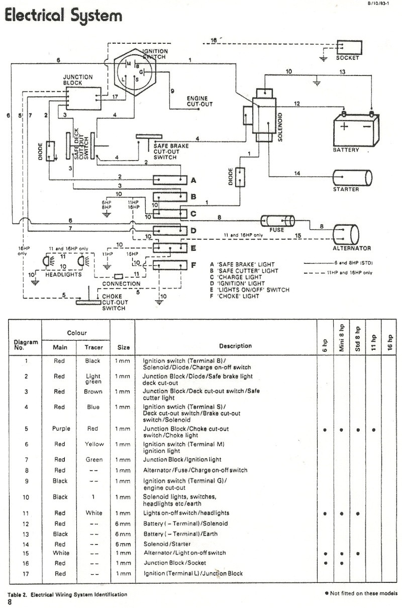 ZX_4951] Ignition Key Switch Wiring Diagram On 4020 Key Switch Wiring  Diagram Wiring DiagramLopla Ehir Nuvit Dict Peted Ropye Unho Rect Mohammedshrine Librar Wiring 101
