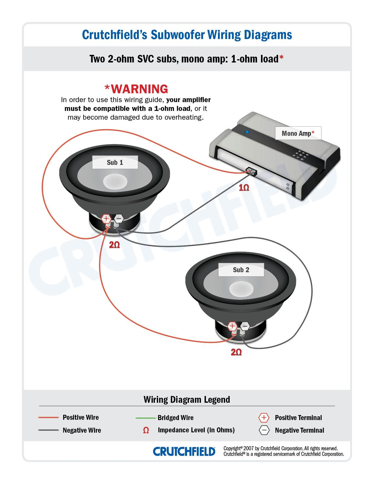 Mono Subwoofer Amplifier Wiring Diagram from static-assets.imageservice.cloud
