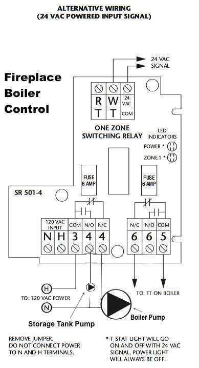 taco controls wiring nm 2160  taco zone control wiring diagram on taco 1 zone switching  taco zone control wiring diagram