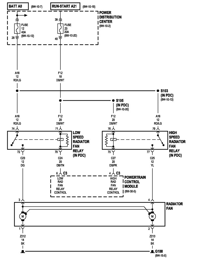 2006 Stratus Wiring Diagram