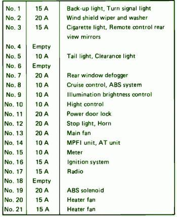 2002 subaru forester fuse box diagram 1997 subaru fuse box e2 wiring diagram  1997 subaru fuse box e2 wiring diagram