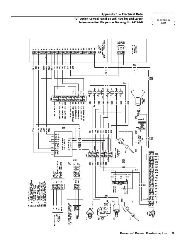 SC_8234] Generac 30Kw 3 Phase Generator Wiring Diagram Download DiagramLing Push Bepta Mohammedshrine Librar Wiring 101