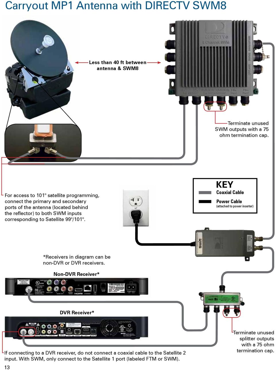 Hookup Directv Swm Wiring Diagram from static-assets.imageservice.cloud