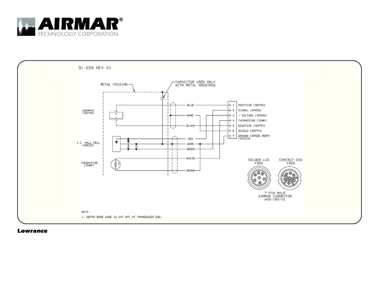 lowrance fishfinder wiring diagram - wiring diagram 88 chevy 4x4 for wiring  diagram schematics  wiring diagram schematics