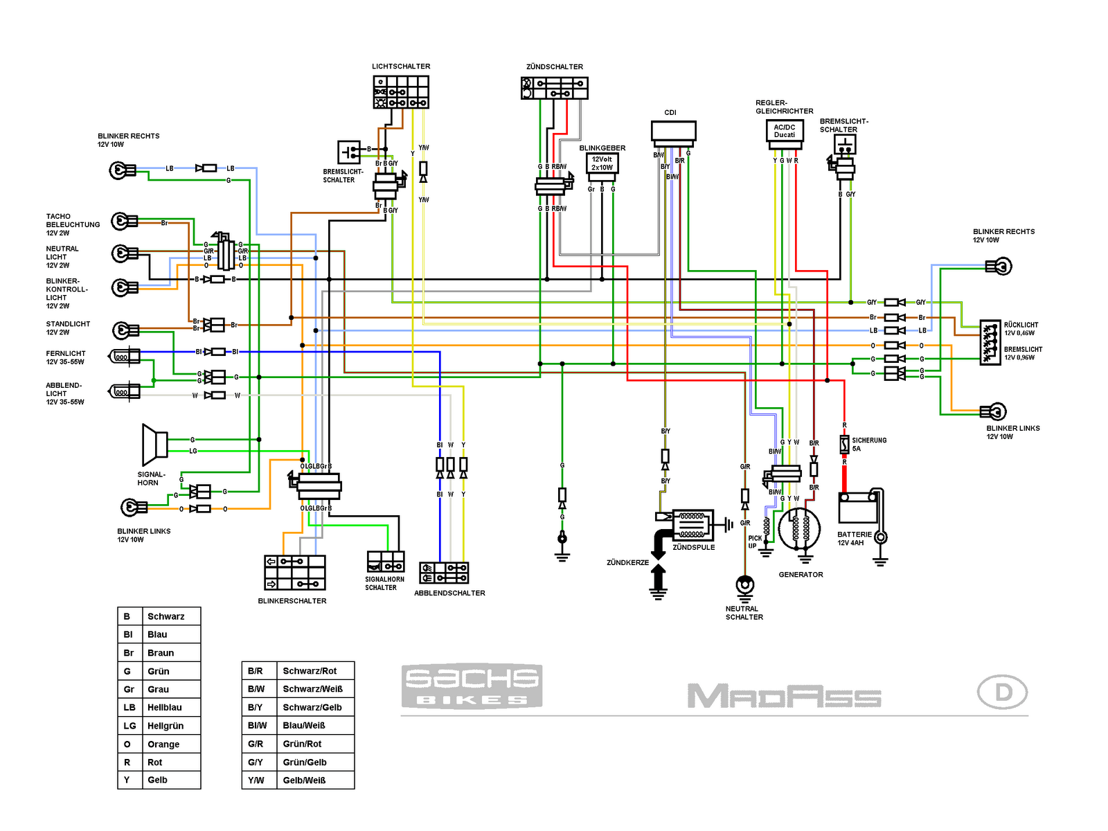 400ex Wiring Diagram Colored 5 Pin Cb Microphone Wiring Diagram 2005ram Ab17 Jeanjaures37 Fr