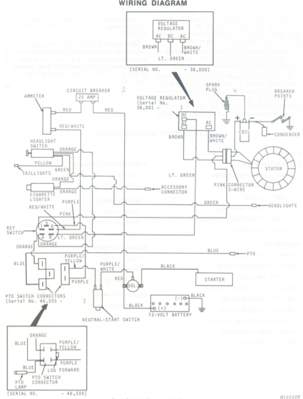 gilson tractor wiring diagram - wiring diagram base-limit -  base-limit.cfcarsnoleggio.it  cfcarsnoleggio.it
