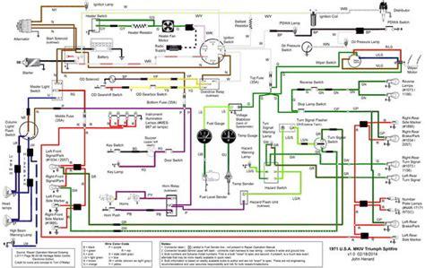 [TVPR_3874]  ER_8167] Backhoe Hydraulic Wiring Diagram On Alfa Romeo Spider Wiring  Diagram | Triumph Tr6 Wiring Diagram |  | Ittab Licuk Mohammedshrine Librar Wiring 101