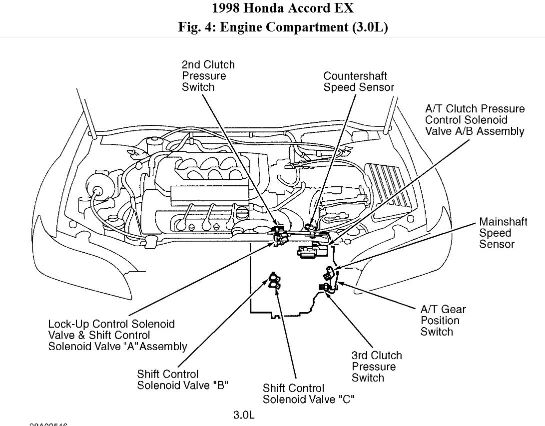 1998 Honda Accord Engine Wiring Diagram