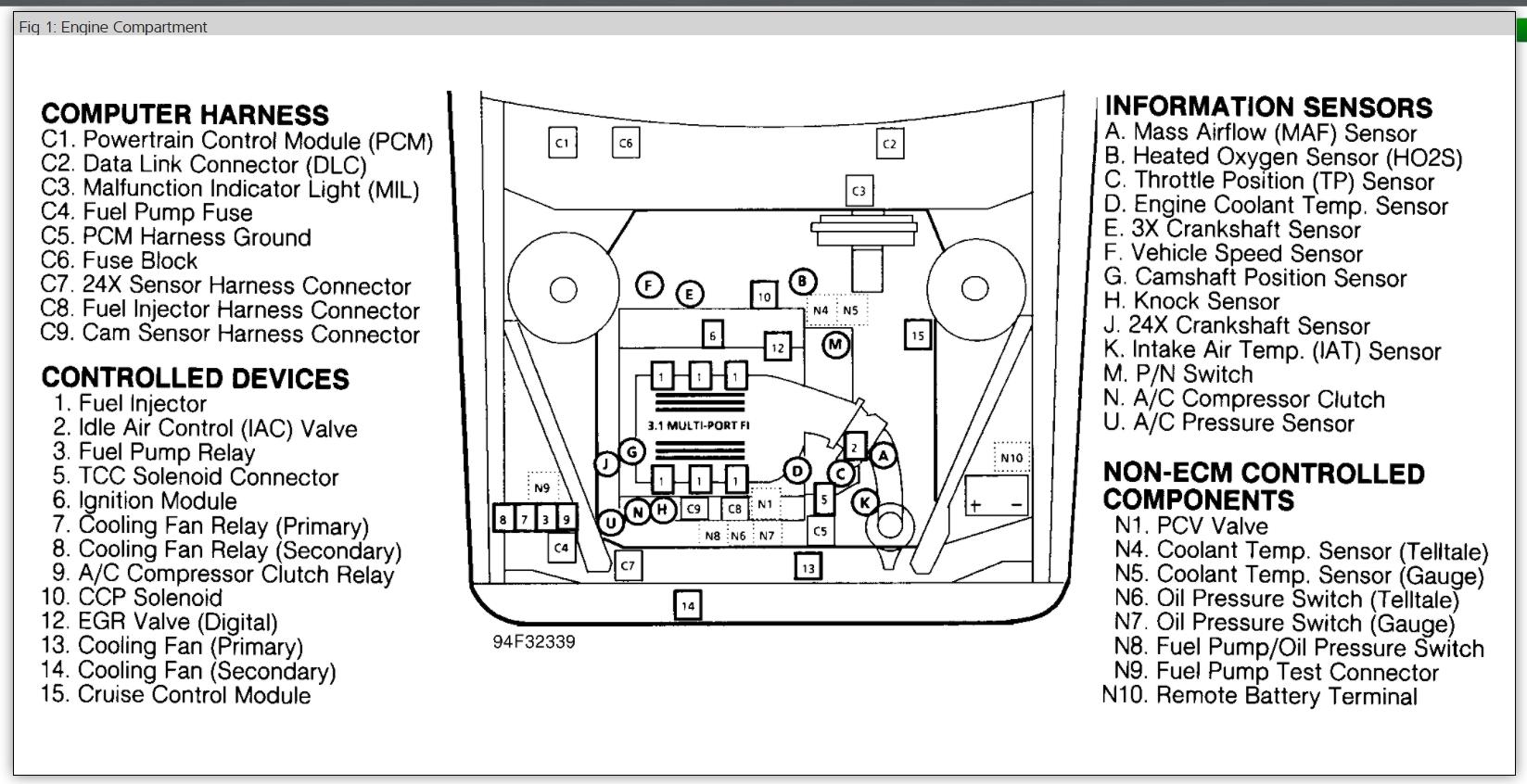 1995 Buick 3 1 Engine Diagram 1997 Saturn Engine Diagram Rccar Wiring 2010menanti Jeanjaures37 Fr