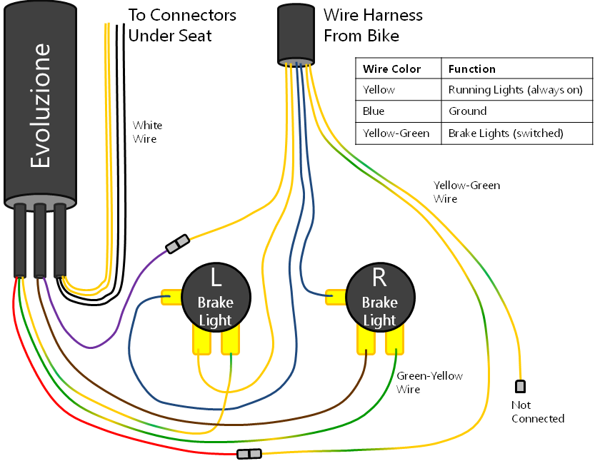 Motorcycle Brake Light Wiring Diagram from static-assets.imageservice.cloud