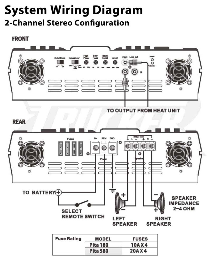 Brilliant Pyle Plta580 Marine And Waterproof Vehicle Amplifiers On The Wiring Cloud Rdonaheevemohammedshrineorg