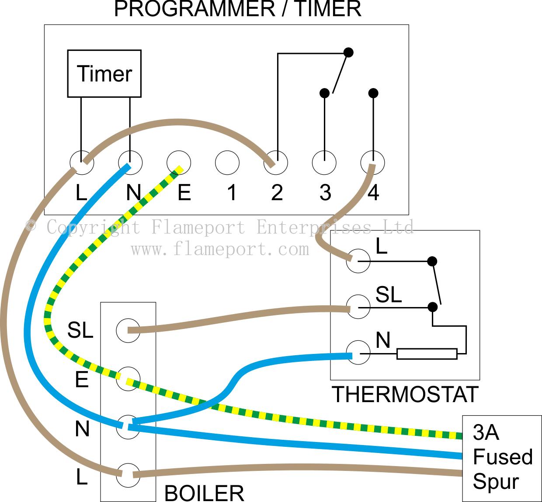 Fine External Programmers For Combination Boilers Wiring Cloud Ymoonsalvmohammedshrineorg