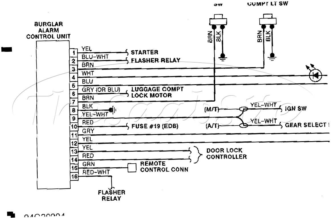 Swell Whelen Siren Wiring Diagram Edge 9000 Strobe Light Bar Wire Center Wiring Cloud Monangrecoveryedborg