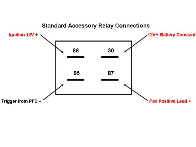 Groovy 12 Volt 4 Pin Relay Wiring Diagram Wiring Diagram Wiring Cloud Apomsimijknierdonabenoleattemohammedshrineorg
