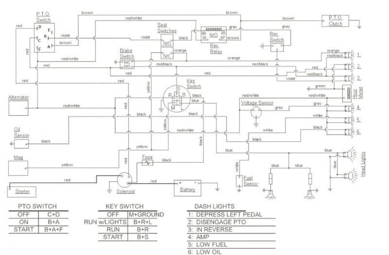 2135 cub cadet wiring diagram kb 6287  cub cadet 2155 wiring diagram schematic wiring  cub cadet 2155 wiring diagram schematic