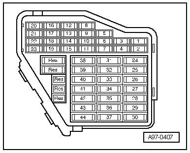 Pleasing Fuse Box On Audi Tt Wiring Diagram Wiring Cloud Cranvenetmohammedshrineorg