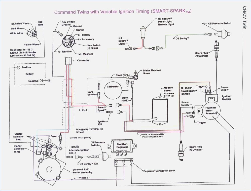 NK_3215] Kohler Generator Wiring Diagram On Perkins Generator Wiring Diagram  Download DiagramTivexi Throp Kicep Mohammedshrine Librar Wiring 101
