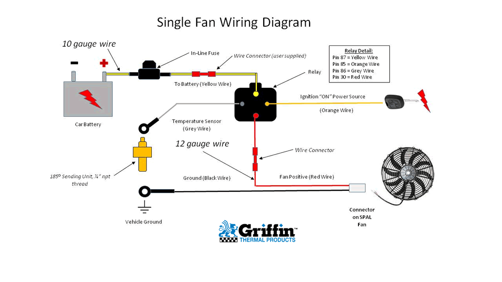 Brilliant Single Fan Wiring Diagram Wiring Cloud Onicaxeromohammedshrineorg
