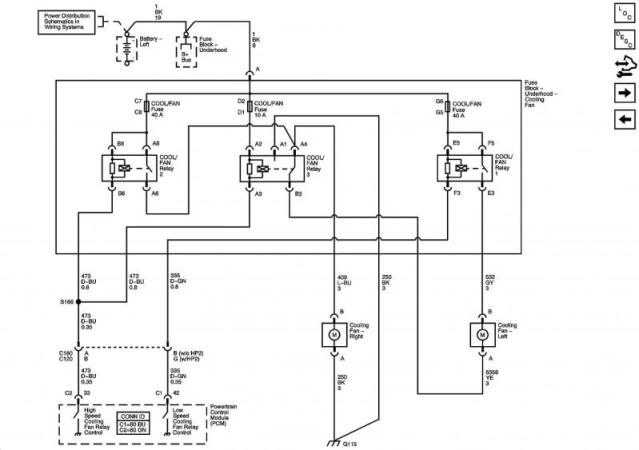 Brilliant Diagram Of 06 Chevy Trailblazer Get Free Image About Wiring Diagram Wiring Cloud Genionhyedimohammedshrineorg