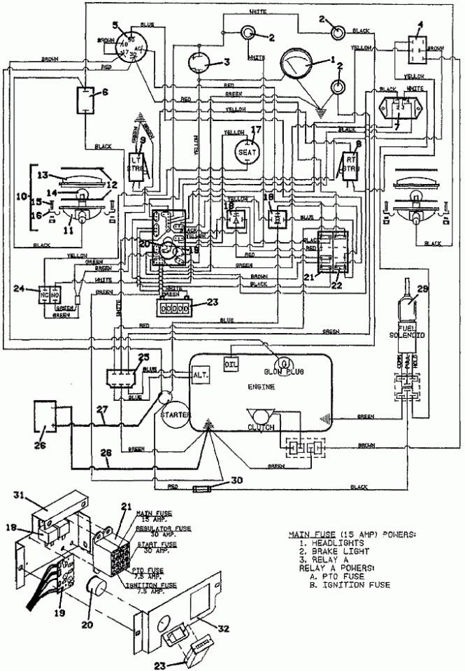 Kohler 5e Wiring Diagram Seniorsclub It Visualdraw Field Visualdraw Field Seniorsclub It