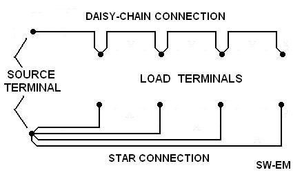 Admirable Daisy Chain Wiring Diagram 1 Wiring Diagram Source Wiring Cloud Orsalboapumohammedshrineorg
