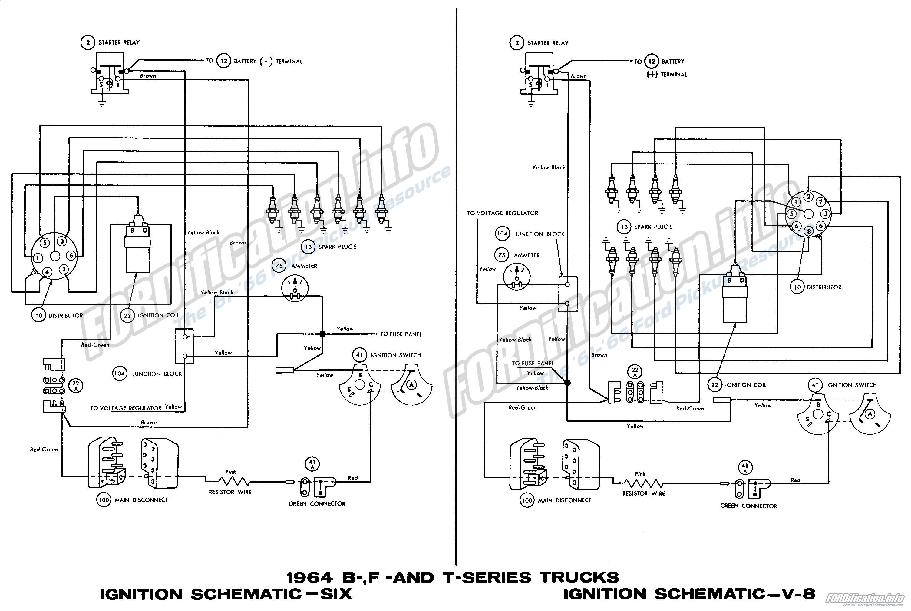 Peachy 1964 Ford F100 Wiring Diagram Basic Electronics Wiring Diagram Wiring Cloud Hemtshollocom