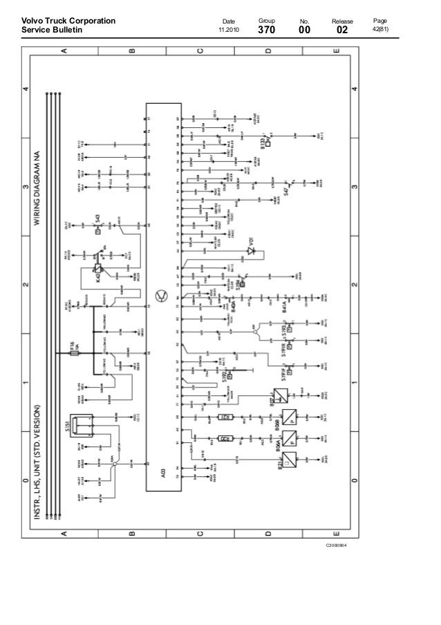 [WLLP_2054]   HG_4263] Wiring Diagram Furthermore Volvo Vnl Truck Wiring Diagrams  Headlight Schematic Wiring | Volvo Vnl Fuse Diagram |  | Lukep Aidew Illuminateatx Librar Wiring 101