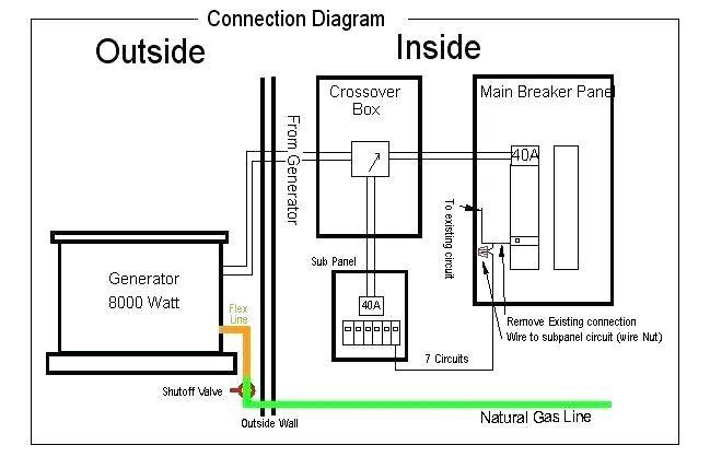 Prime Ats Wire Diagram 4 Jnvalirajpur Com Wiring Cloud Inklaidewilluminateatxorg