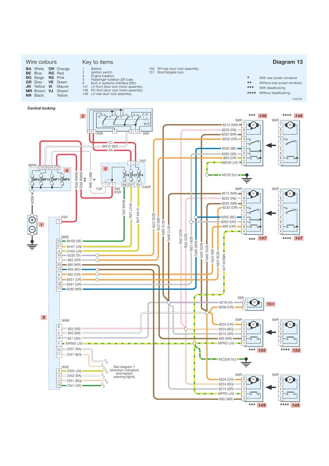 peugeot 306 wiring diagram central locking dn 5973  peugeot 307 central locking wiring diagram wiring diagram  peugeot 307 central locking wiring