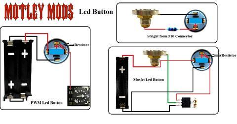 WE_7164] Wiring Led Switch Box Mod Free DiagramArnes Omen Phae Mohammedshrine Librar Wiring 101