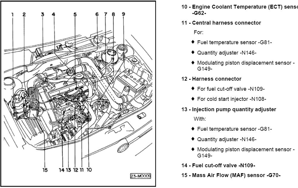 Volkswagen Gti Engine Diagram - wiring diagram solid-globe -  solid-globe.giorgiomariacalori.it | 2007 Vw Gti Engine Diagram |  | giorgiomariacalori.it