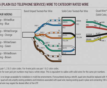 Dsl Phone Jack Wiring Diagram Centurylink from static-assets.imageservice.cloud
