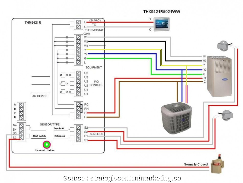 Carrier Infinity Control Wiring Diagram - Nissan Wiring Harness Diagram for Wiring  Diagram SchematicsWiring Diagram Schematics