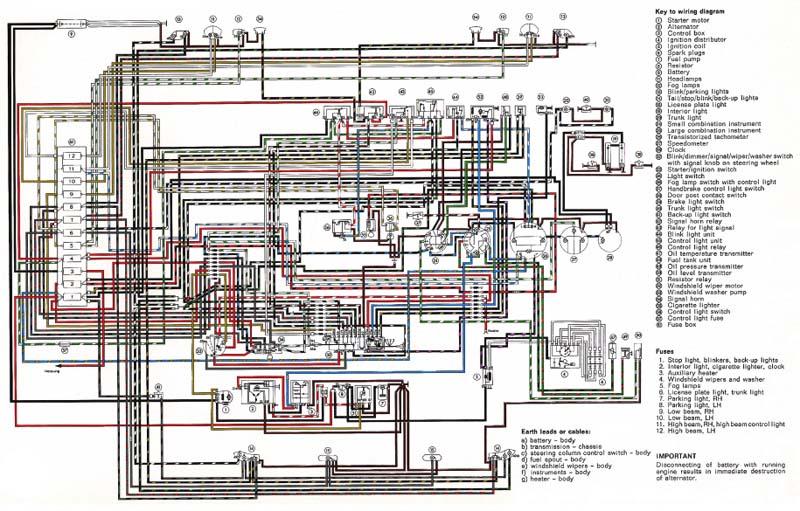 Excellent 1985 Porsche 911 Wiring Diagram General Wiring Diagram Data Wiring Cloud Icalpermsplehendilmohammedshrineorg